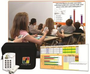 Turning Technologies in Education