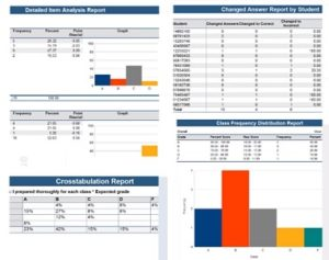 Remark software, graphs from data collection